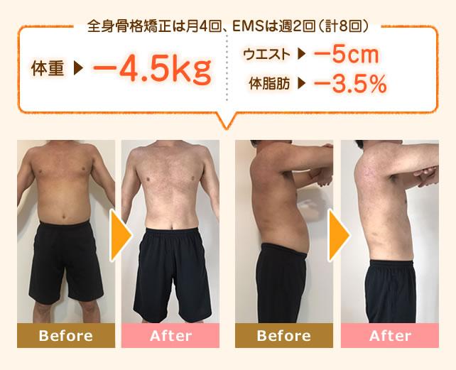 男性のダイエットBefore&After