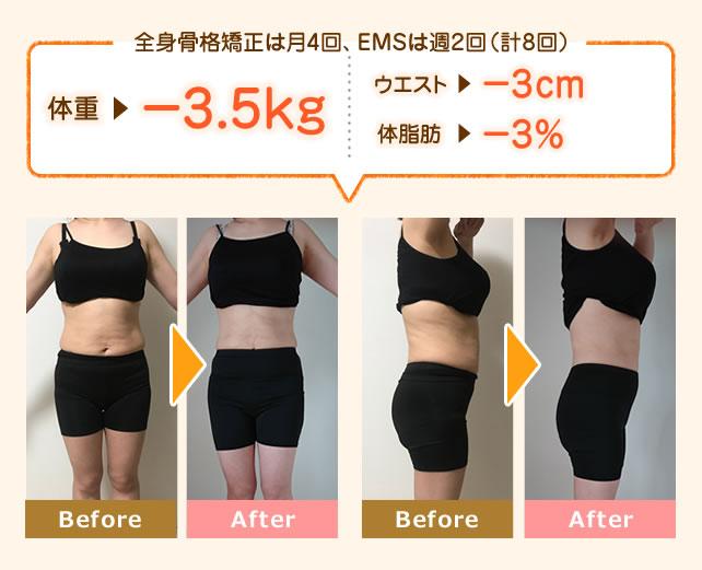 女性のダイエットBefore&After
